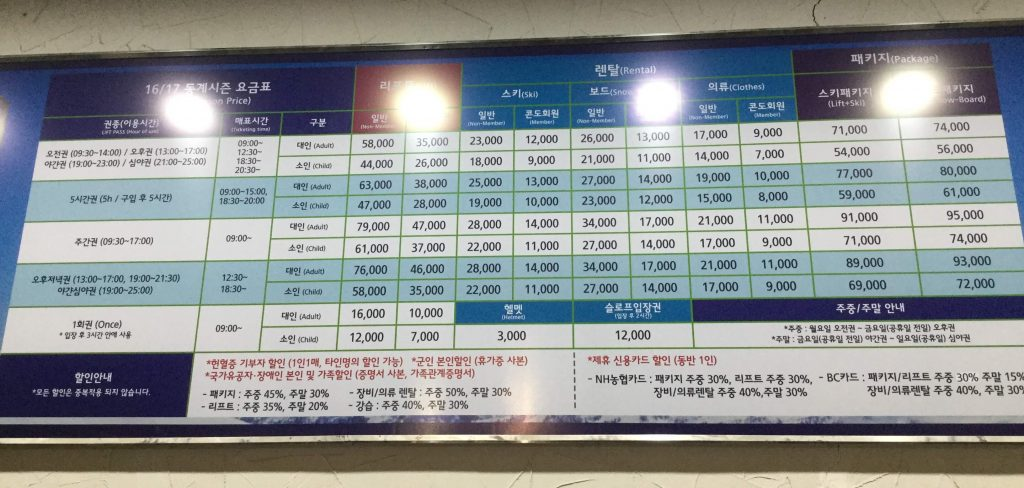 Eden Valley lift ticket rates